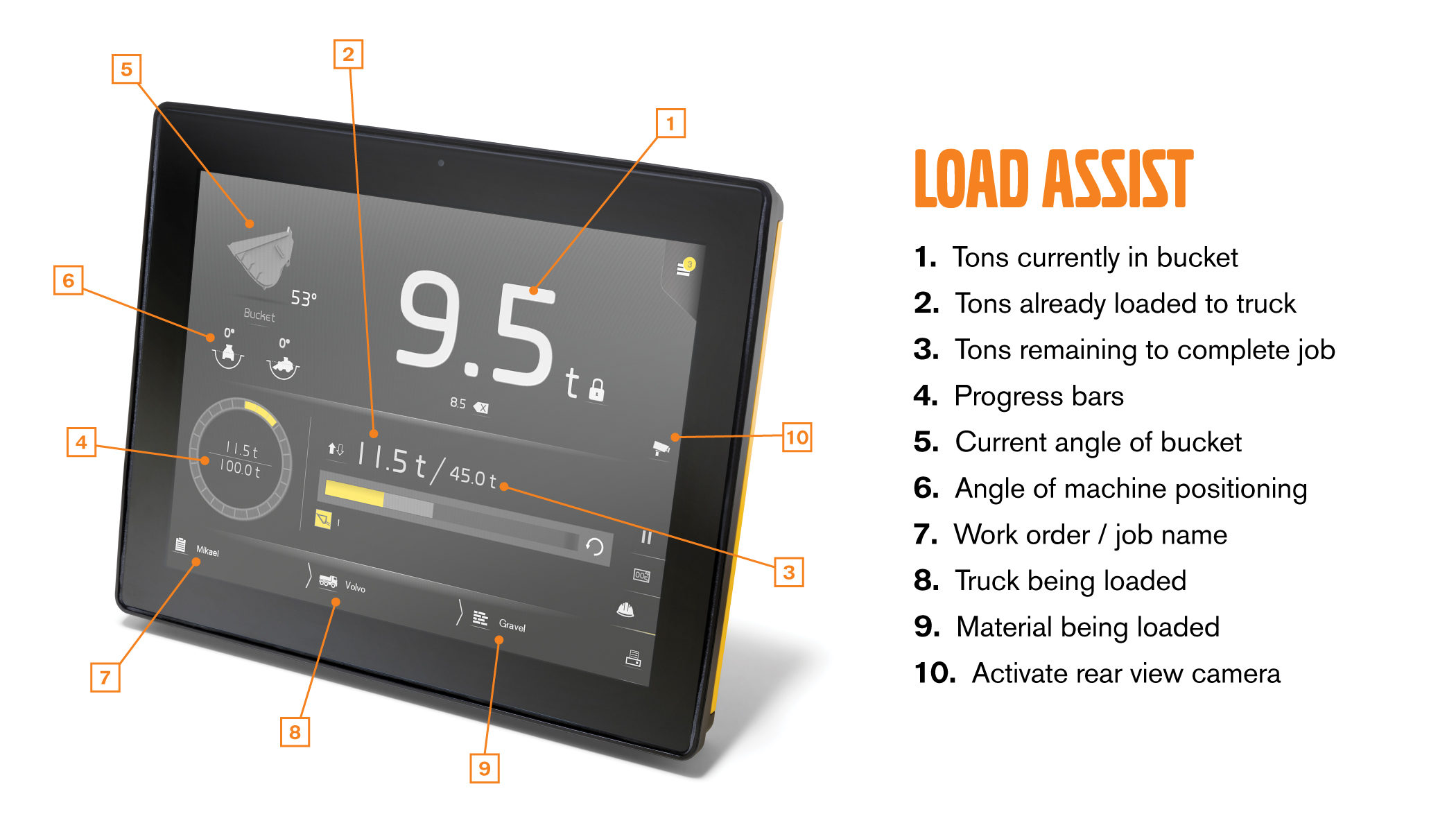 Load Assist Infographic