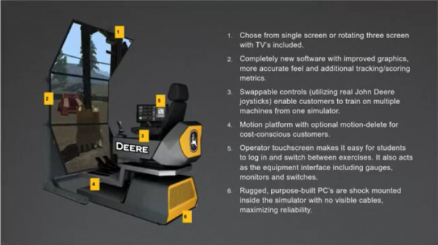 John Deere Virtual Trade Show Equipment